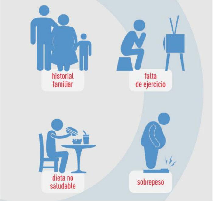 antecedentes familiares de diabetes