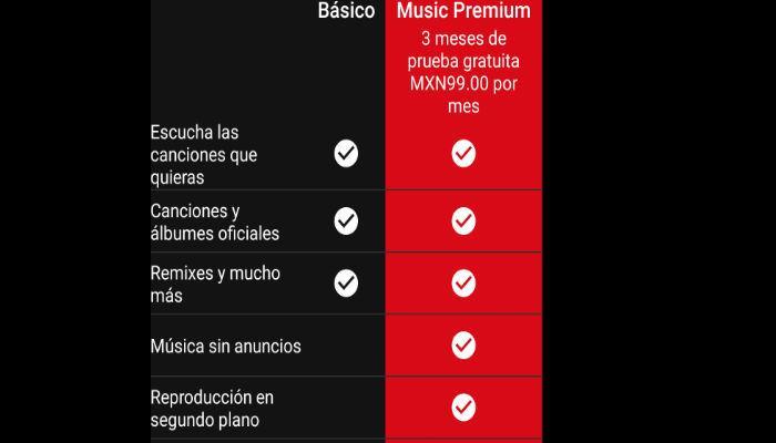 youtube music, que es youtube music, como funciona youtube music, youtube premium,